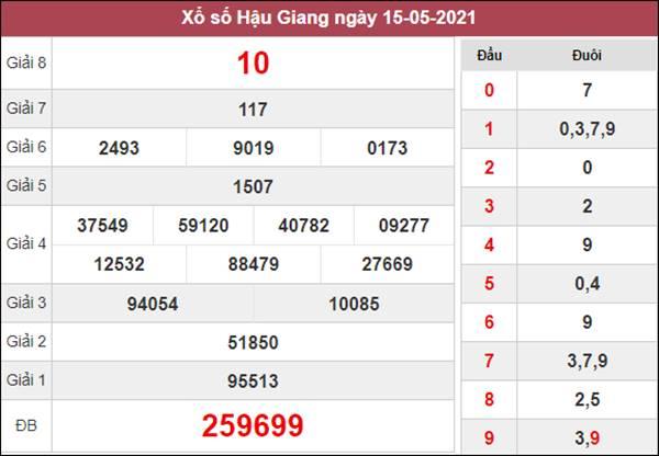Soi cầu KQXS Hậu Giang 22/5/2021 siêu chuẩn cùng cao thủ