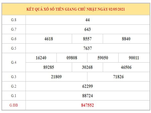 Nhận định KQXSTG ngày 9/5/2021 dựa trên kết quả kì trước