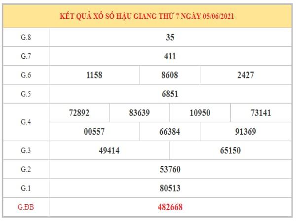 Phân tích KQXSHG ngày 12/6/2021 dựa trên kết quả kì trước