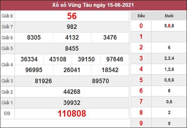 Nhận định KQXS Vũng Tàu 22/6/2021 thứ 3 chi tiết nhất