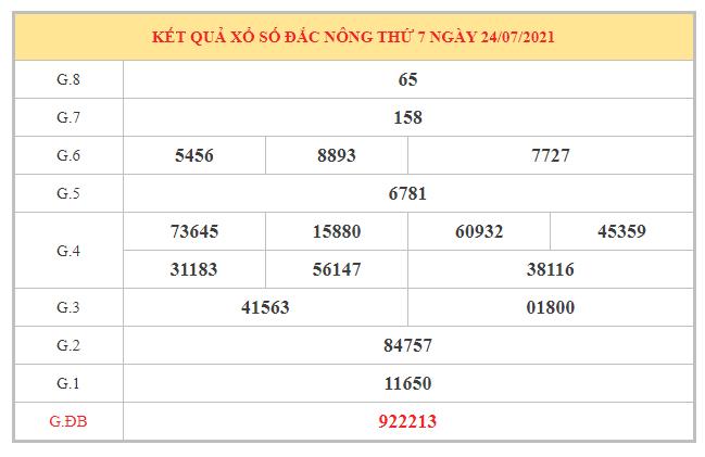 Dự đoán XSDNO ngày 31/7/2021 dựa trên kết quả kì trước