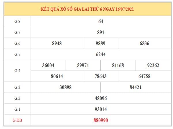 Thống kê KQXSGL ngày 23/7/2021 dựa trên kết quả kì trước