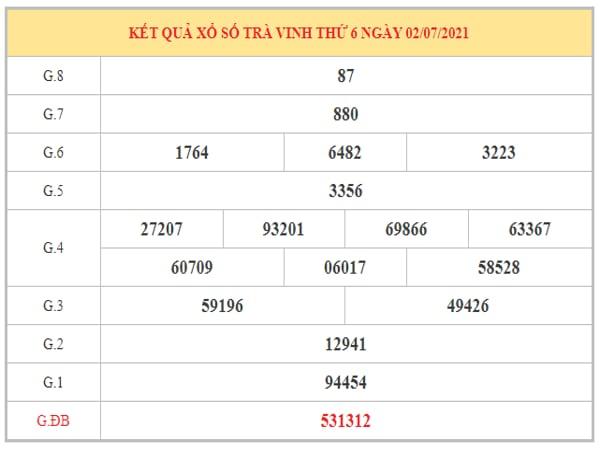 Dự đoán XSTV ngày 9/7/2021 dựa trên kết quả kì trước