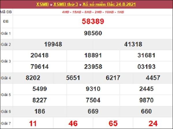 Thống kê XSMB 25-08-2021