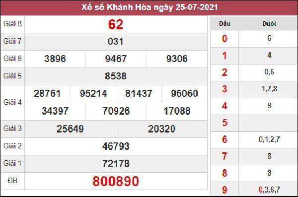 Dự đoán SXKH 11/8/2021 thứ 4 miễn phí siêu chuẩn xác