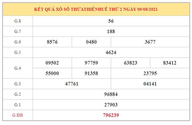 Thống kê KQXSTTH ngày 16/8/2021 dựa trên kết quả kì trước