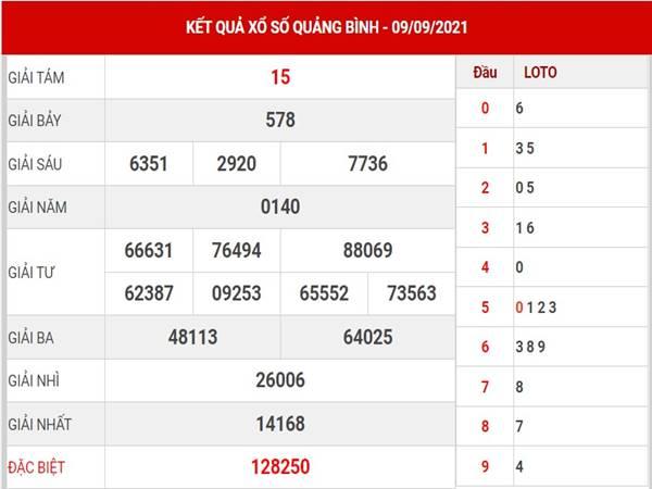Thống kê KQSX Quảng Bình thứ 5 ngày 16/9/2021
