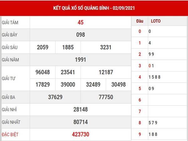 Phân tích kết quả sổ xố Quảng Bình thứ 5 ngày 9/9/2021