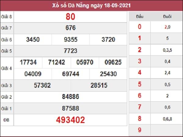 Dự đoán XSDNG 22-09-2021