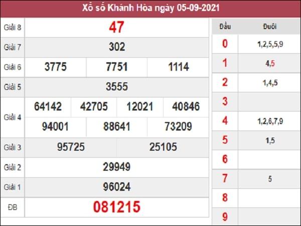 Phân tích XSKH 08-09-2021