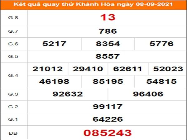 Quay thử xổ số Khánh Hòa ngày 8/9/2021