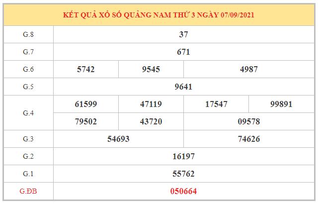 Soi cầu KQXSQNM ngày 14/9/2021 dựa trên kết quả kì trước