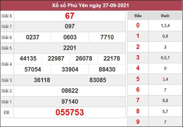 Nhận định KQXSPY 4/10/2021 thứ 2 chốt số đài Phú Yên