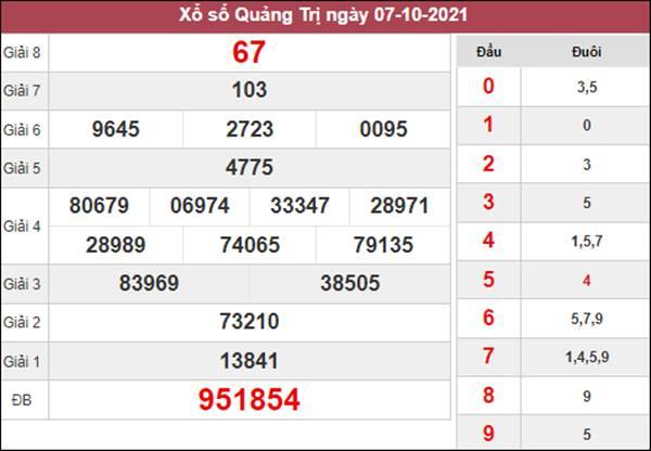 Phân tích XSQT 14/10/2021 chốt giải đặc biệt đầu đuôi
